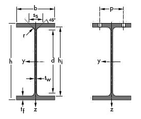 European wide flange beams