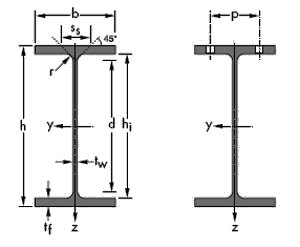 European extra wide flange beams